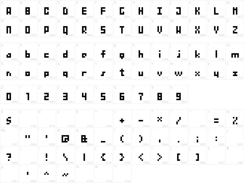 BitNanov33 Character Map