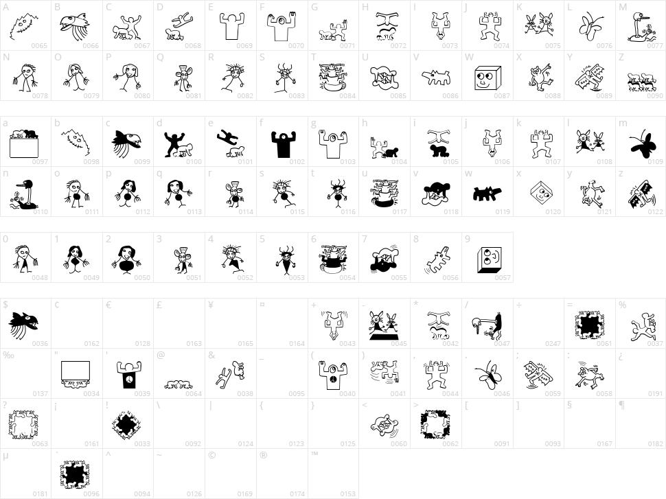 Bitsbats Character Map