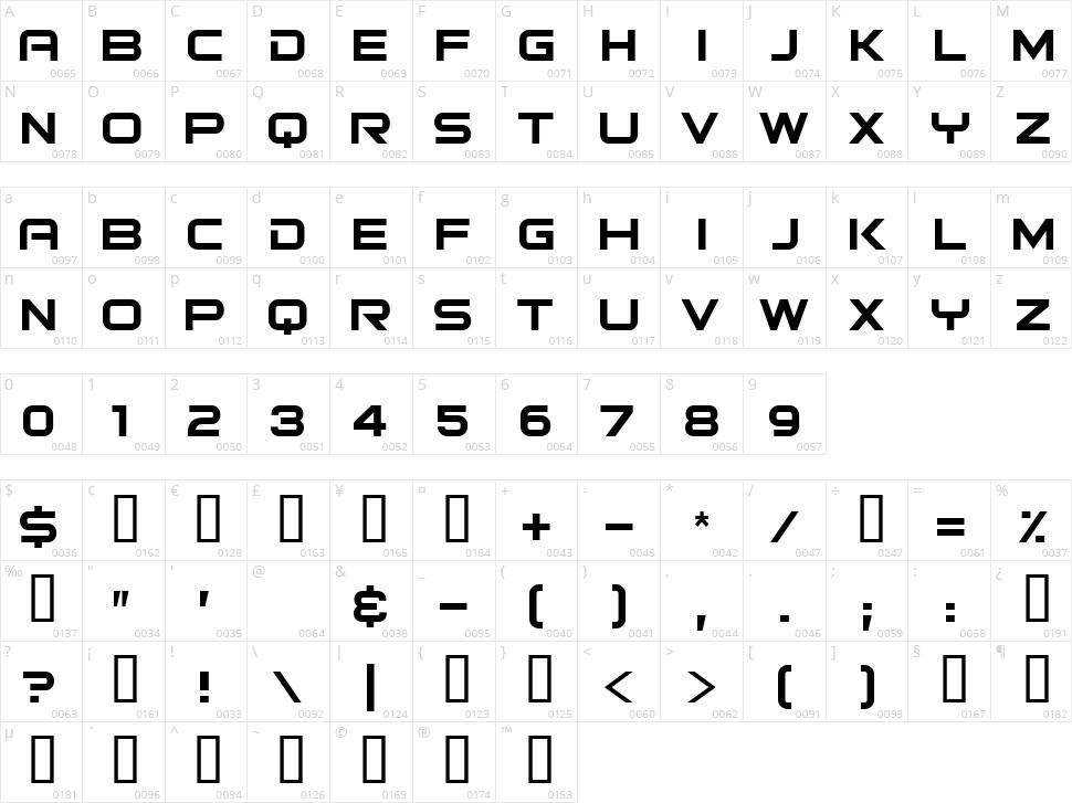 Bitsumishi Character Map