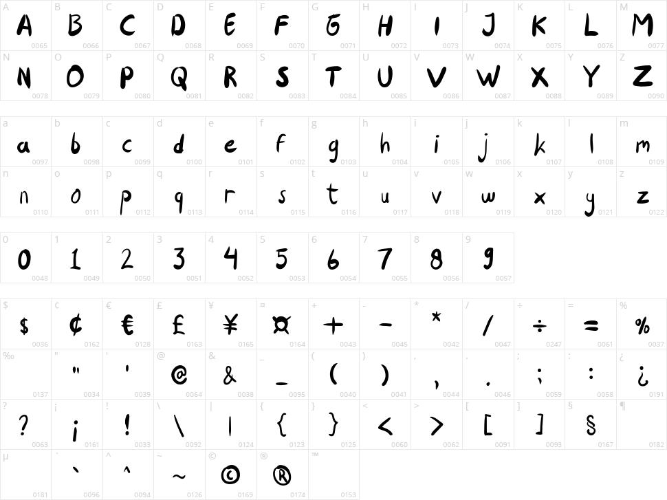 Black Jack Character Map