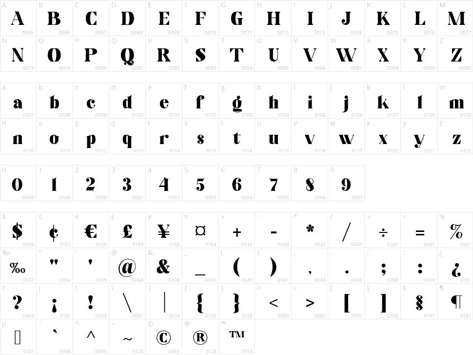 Black Wano Character Map