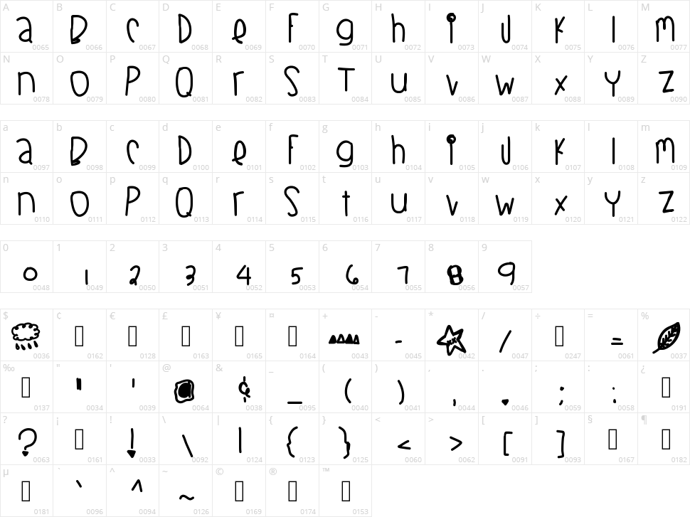 Blackberry Blues Thick Character Map