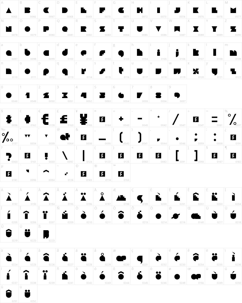 Blackfoot Character Map