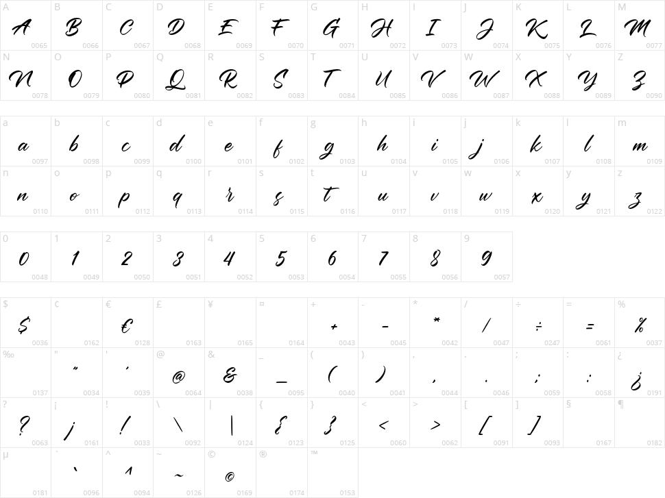 Blackhouse Script Character Map