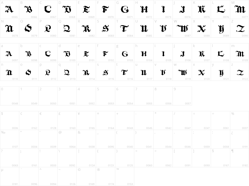Black Initial Text Character Map