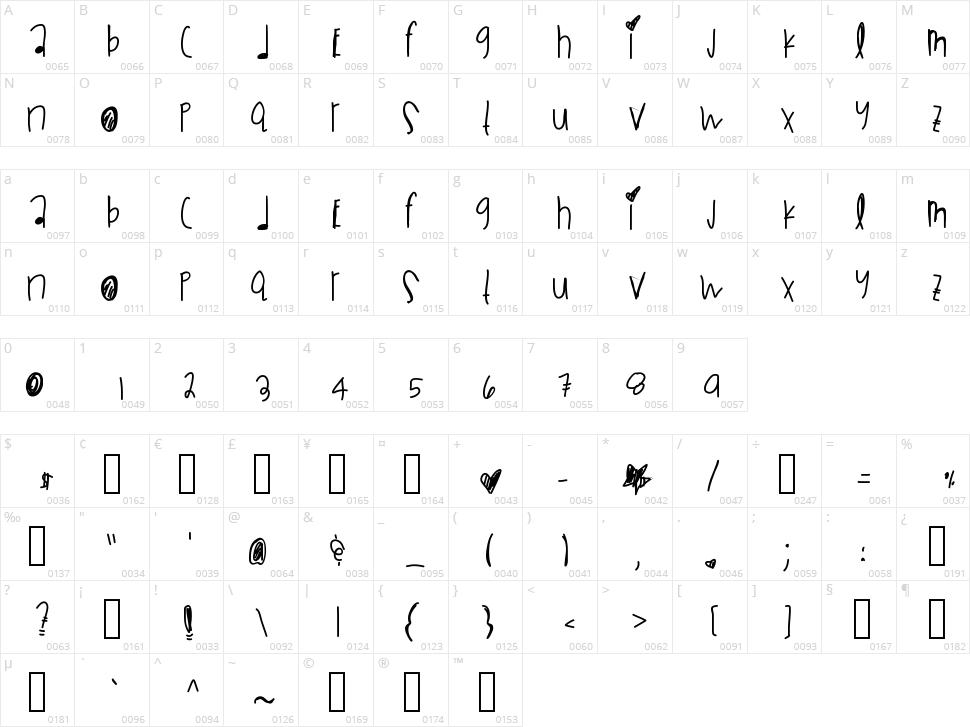 Black Mamba Dg Character Map