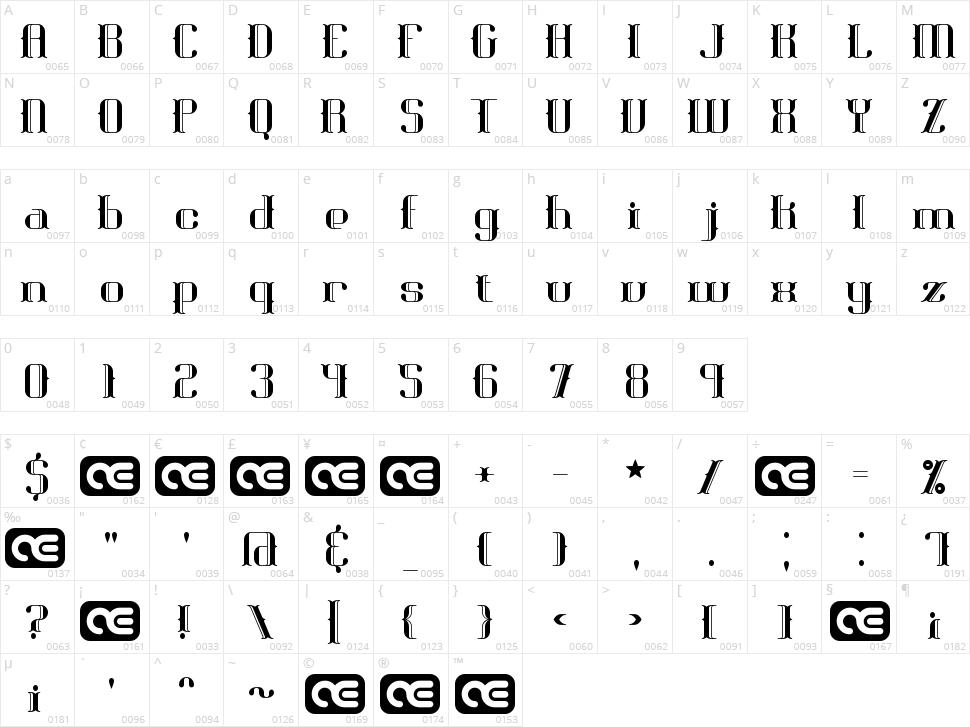 Blackoninaut BRK Character Map