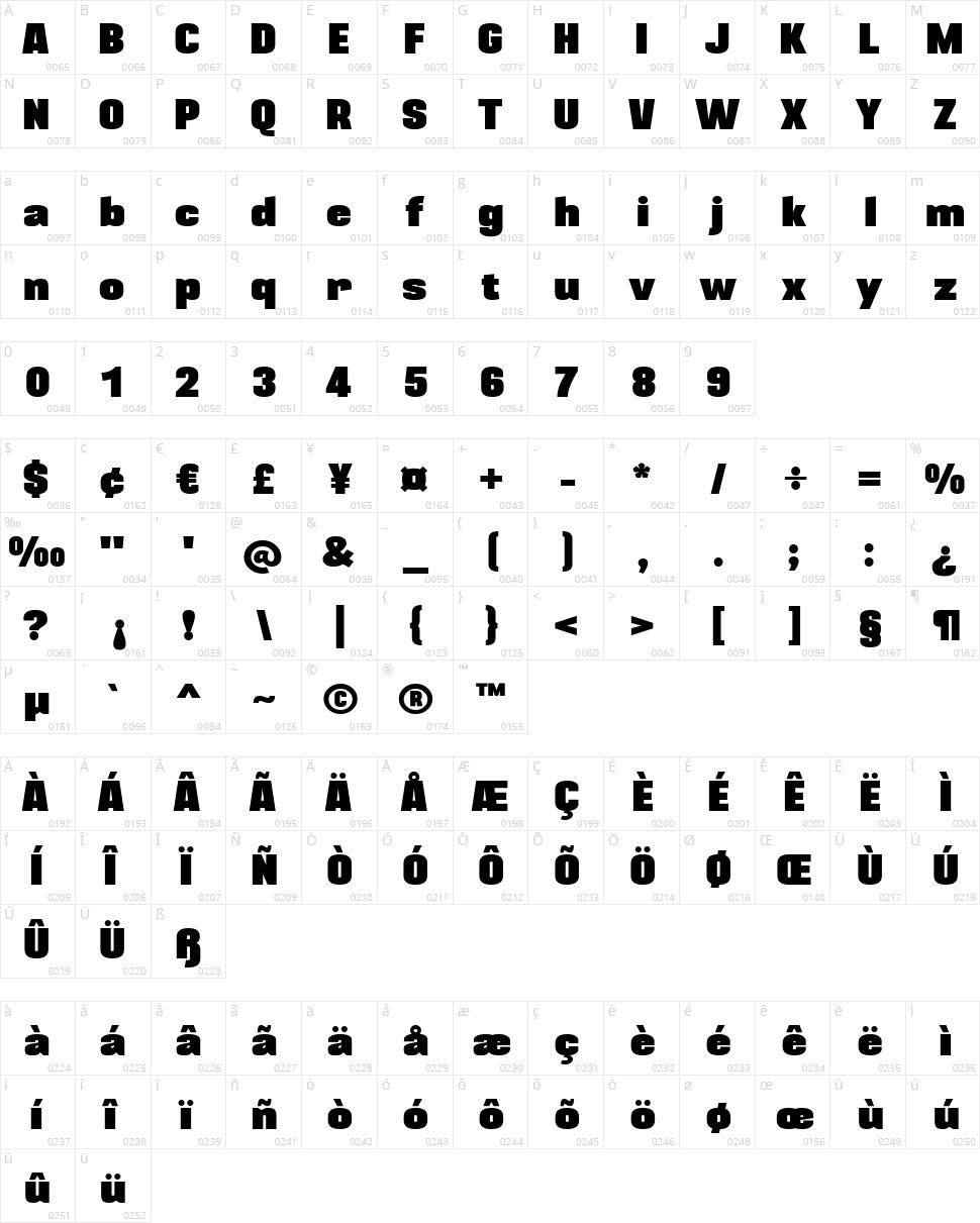 Blackplotan Character Map