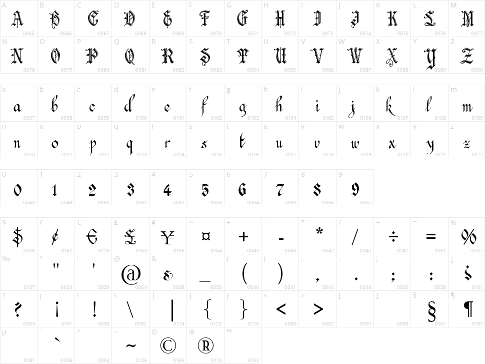 Blackstone Hand Character Map