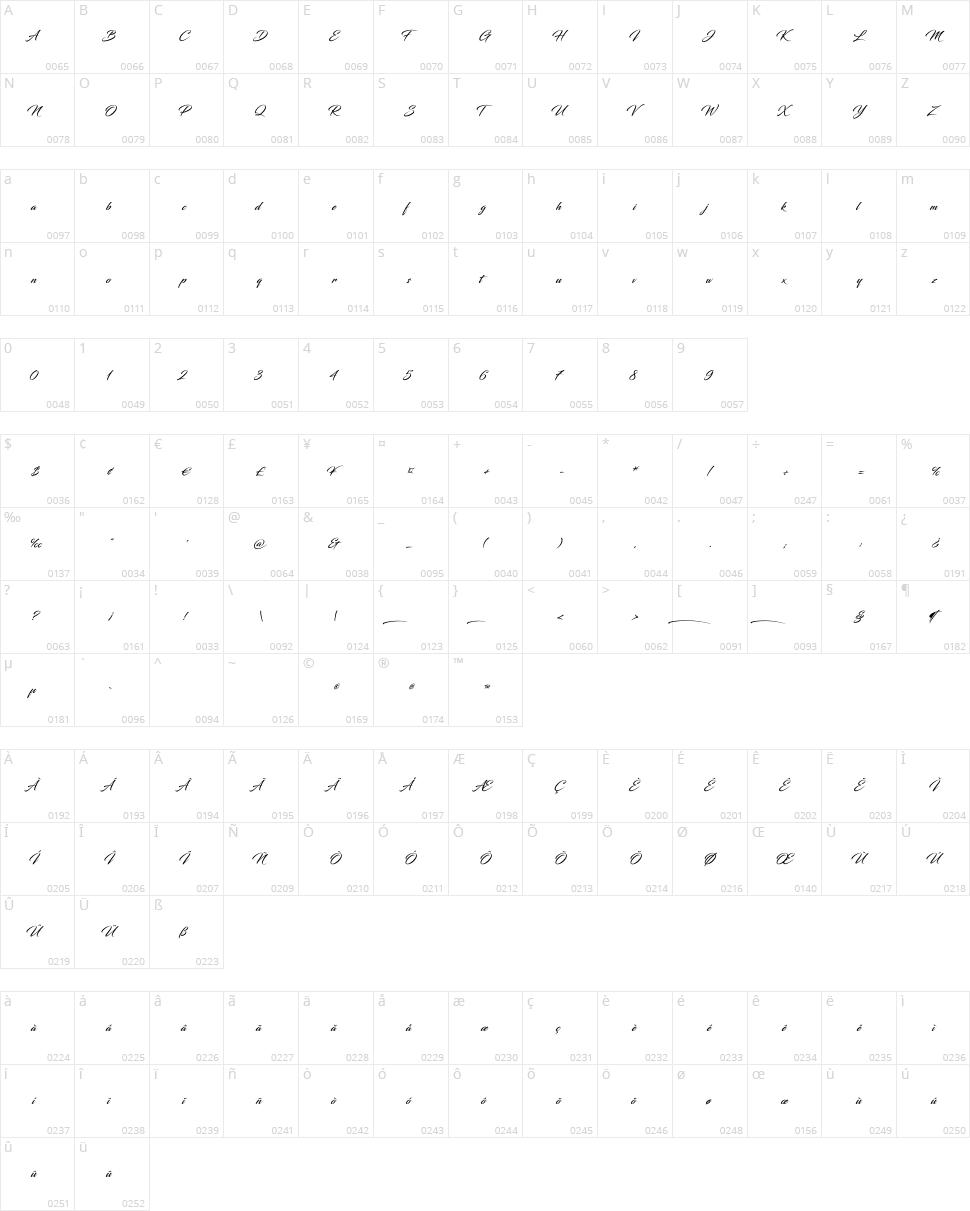 Blacksword Character Map
