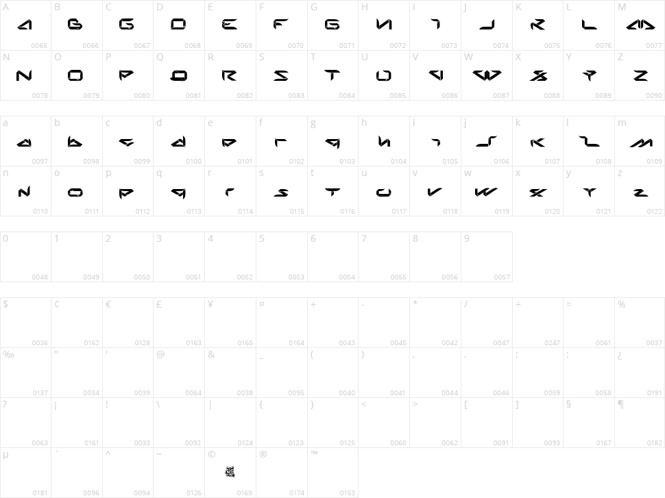 Bladeline Character Map
