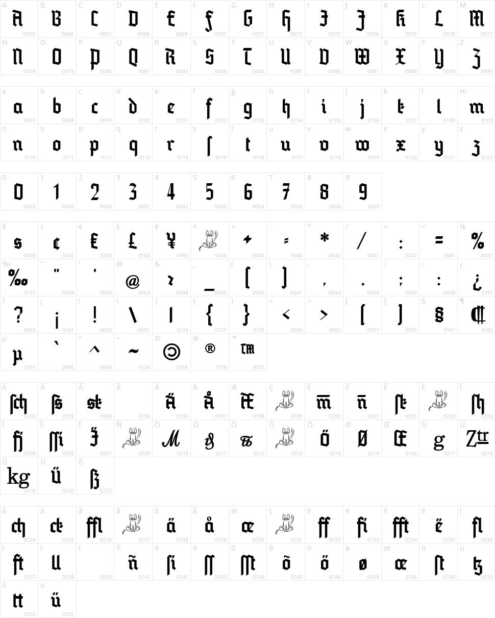 Blankenburg Character Map
