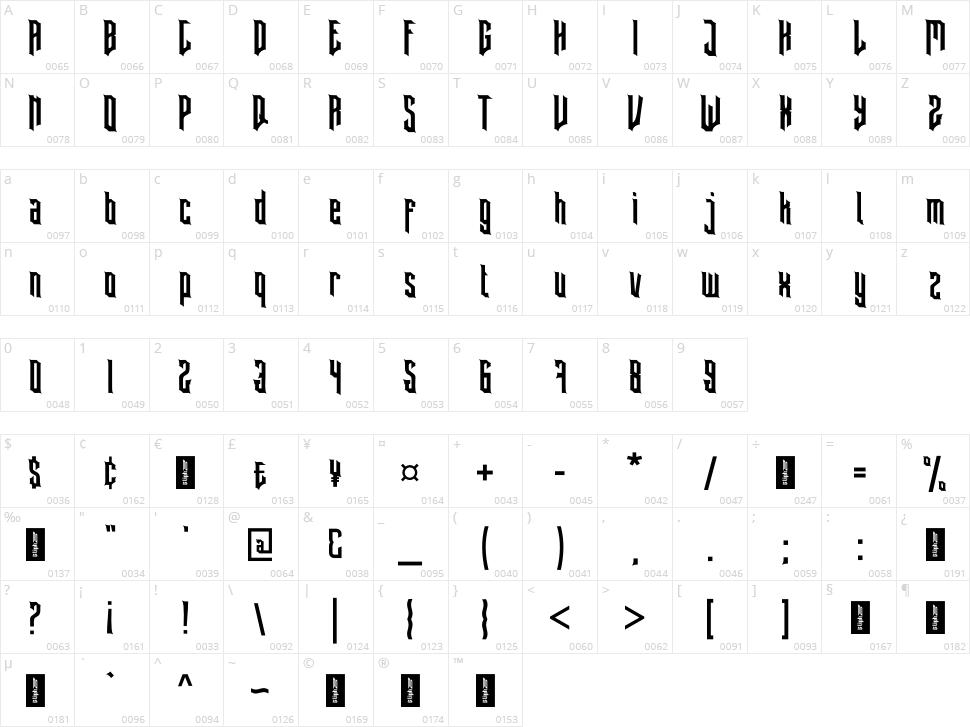 Blarks Character Map