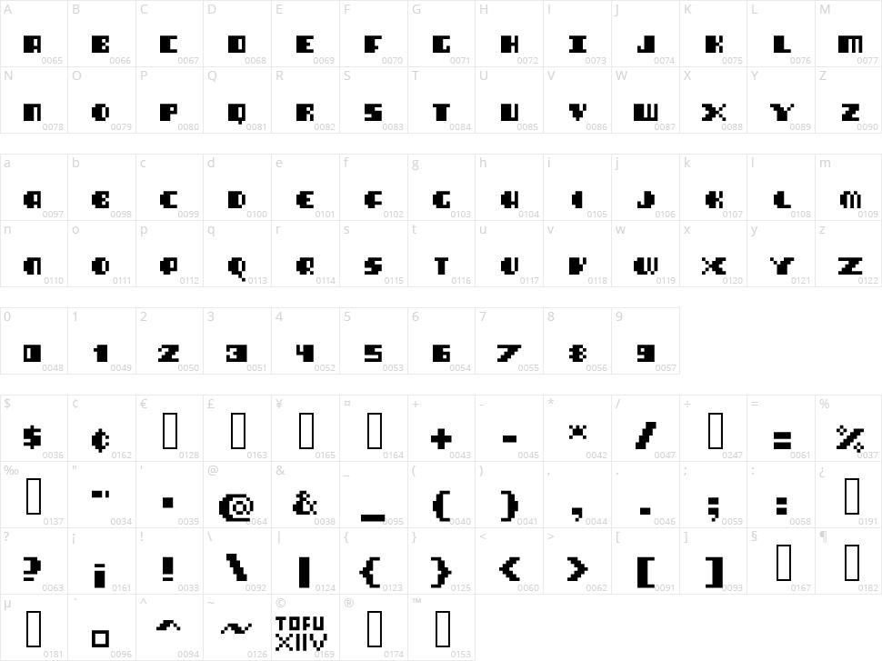 Blimpixels Character Map