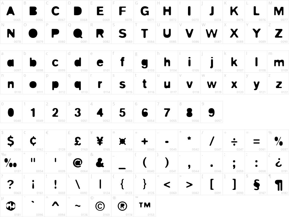 Blitz Character Map