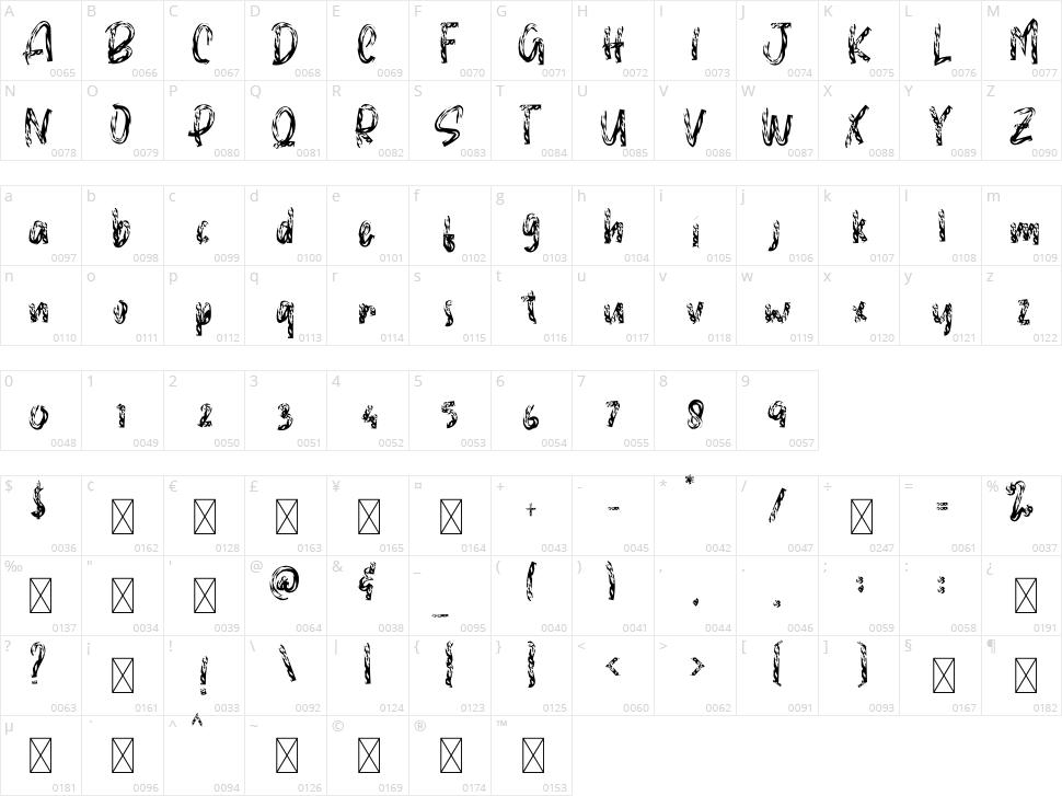 Blitzer Character Map