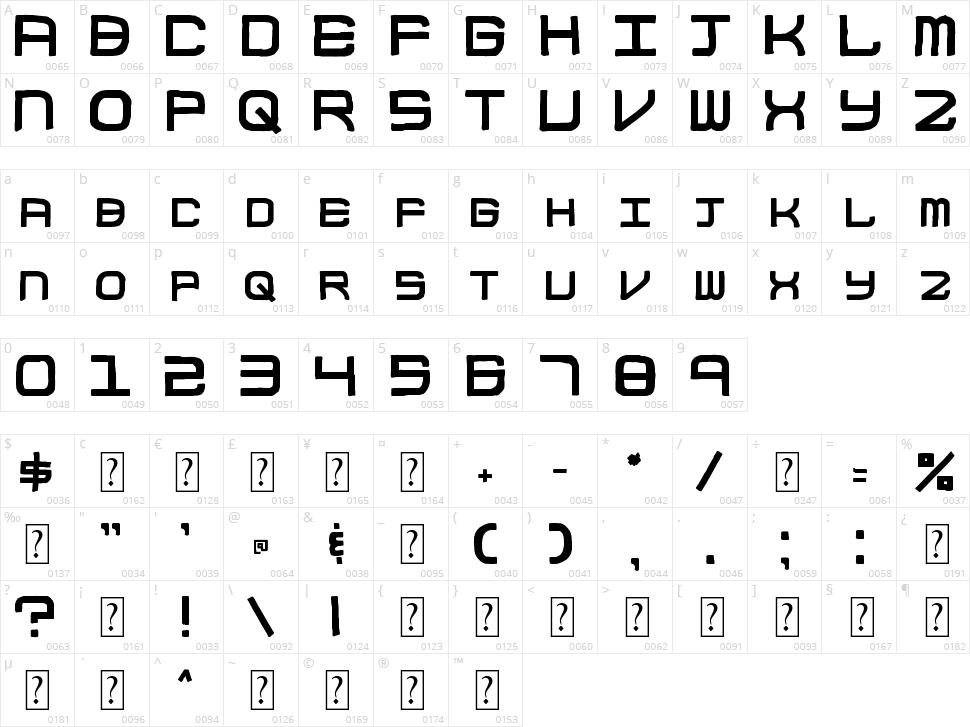 Block Code Character Map