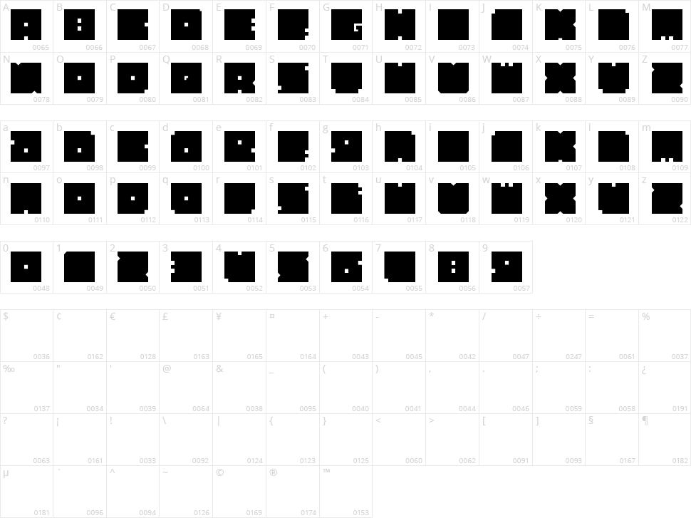 Block Character Map