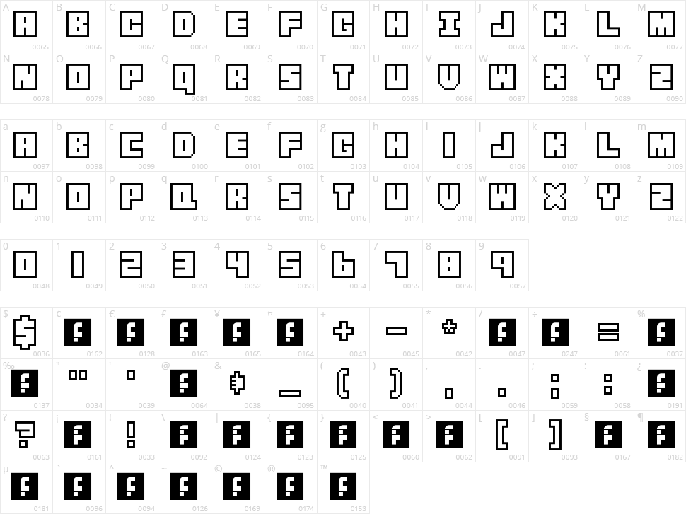 Blocked Character Map