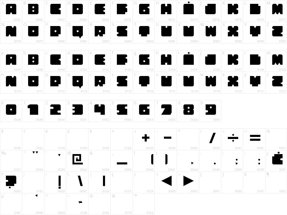 Blocker Modular Character Map