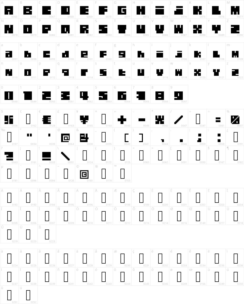 Blocks Character Map
