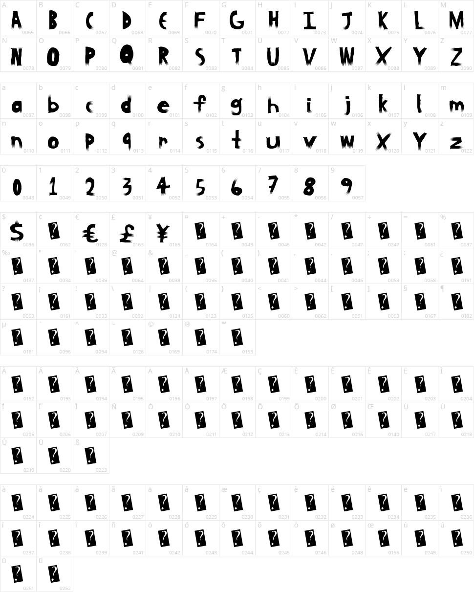 BlockWood Character Map