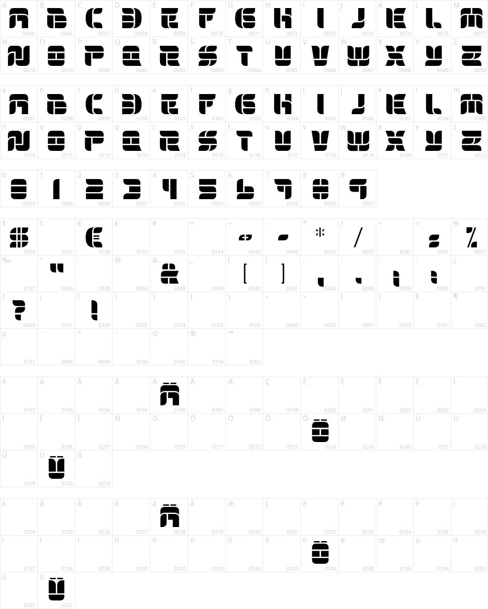Blonescha Character Map
