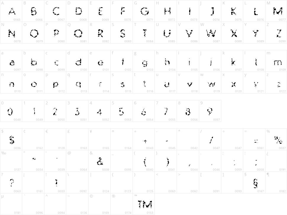 Blubb Character Map