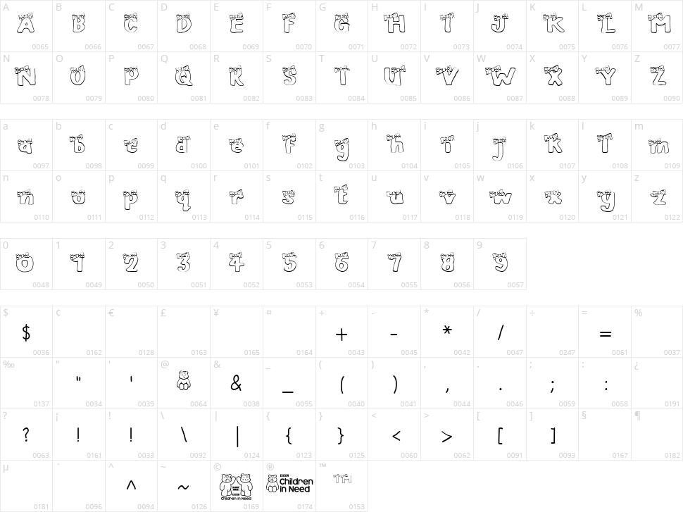 Blush Bear Character Map