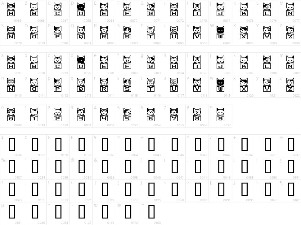BM Neco Character Map