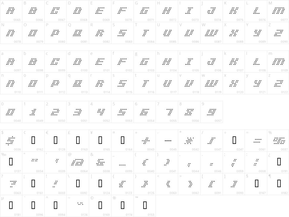 BM Pinhole Character Map