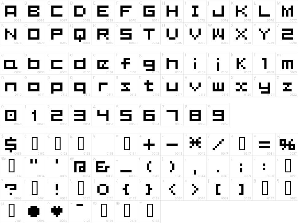 BM Plain Character Map