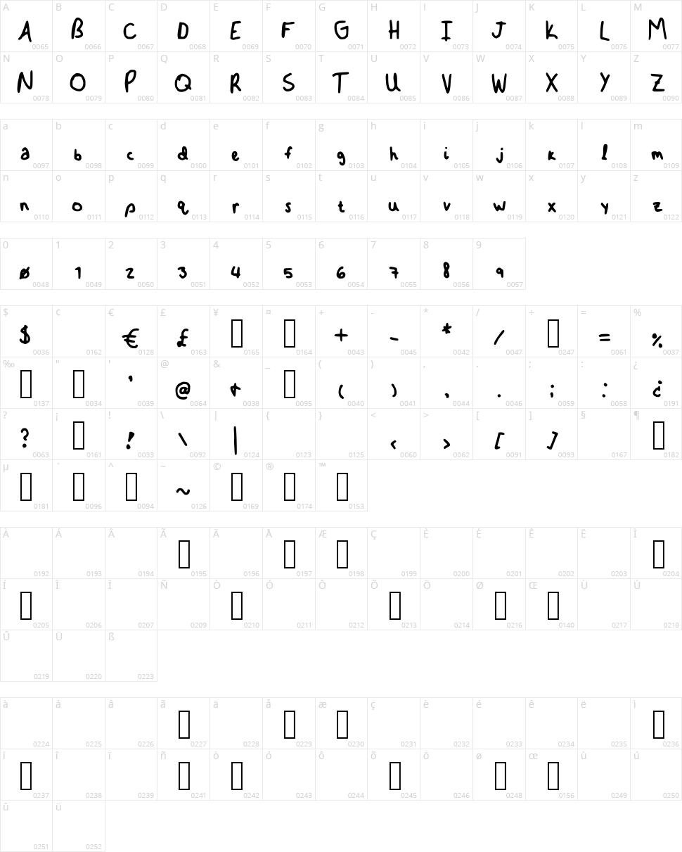 Bmerva Character Map