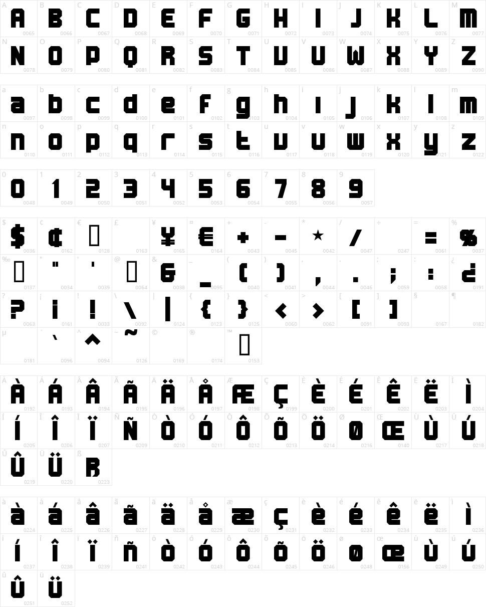 BN Machine Character Map