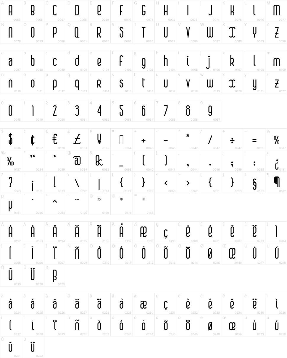 Boa Character Map