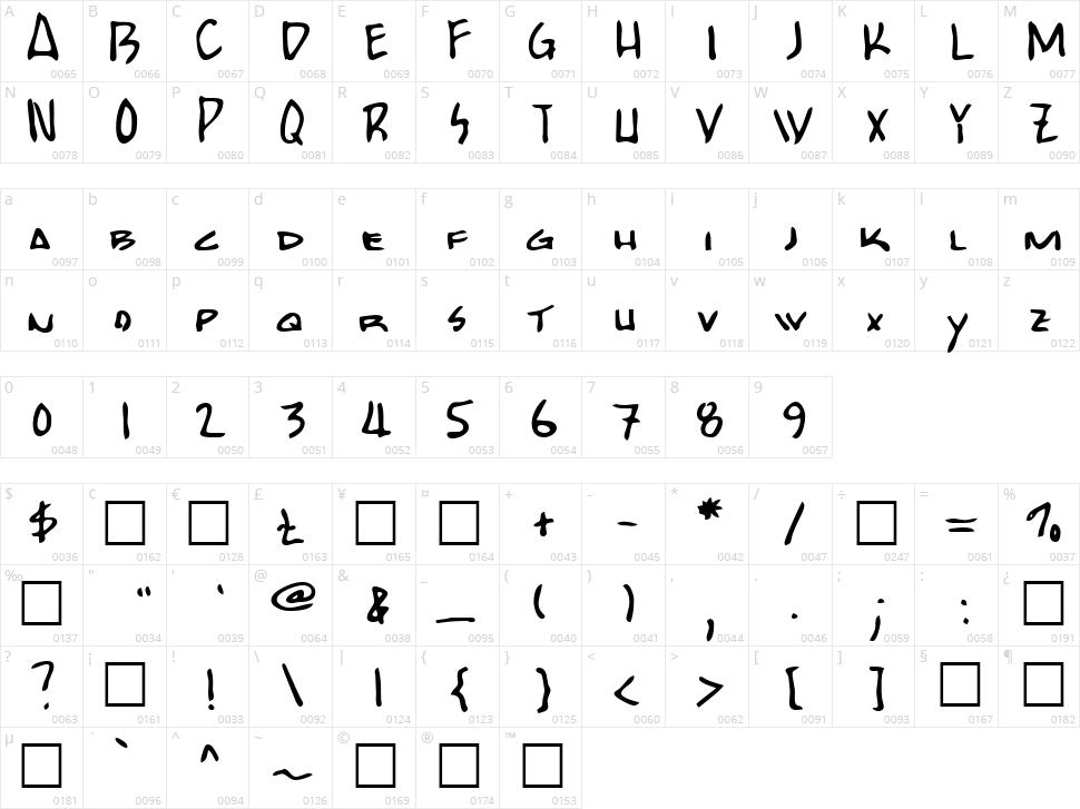 Bobcat Character Map