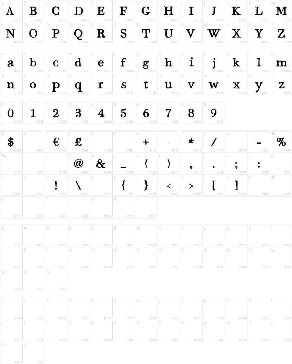 Bodoni Hand Character Map