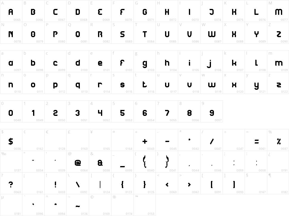Bogor Character Map