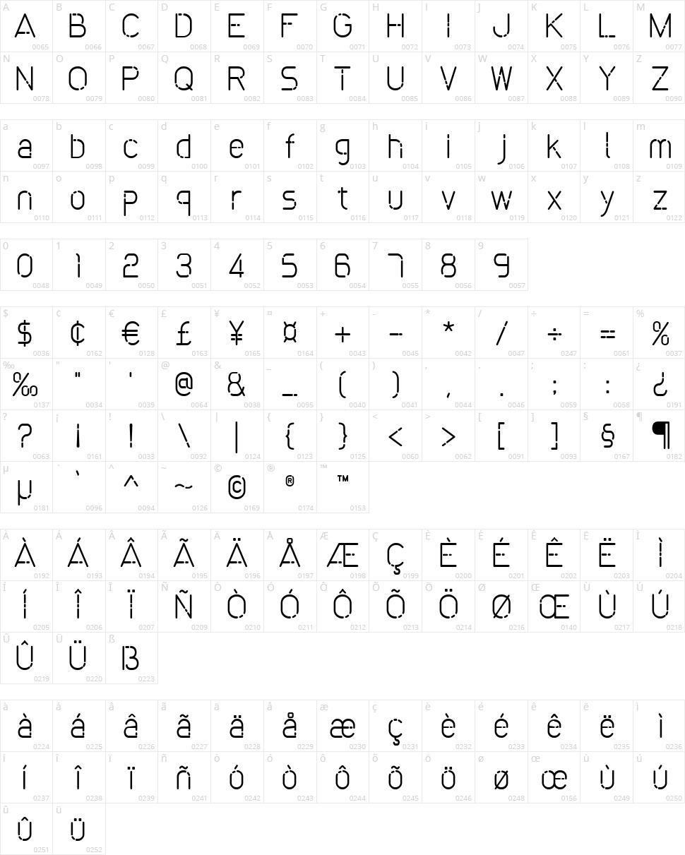Bokeh Character Map