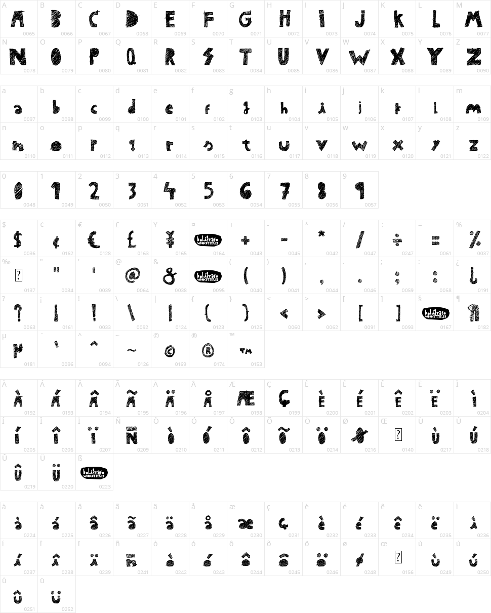 Bolígrafo Character Map