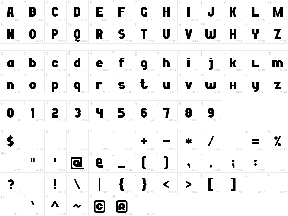 Bold Game Font 7 Character Map