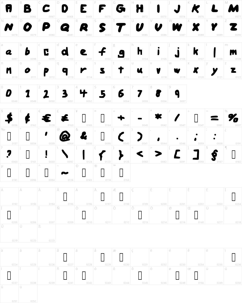 Bold Handwriting Character Map