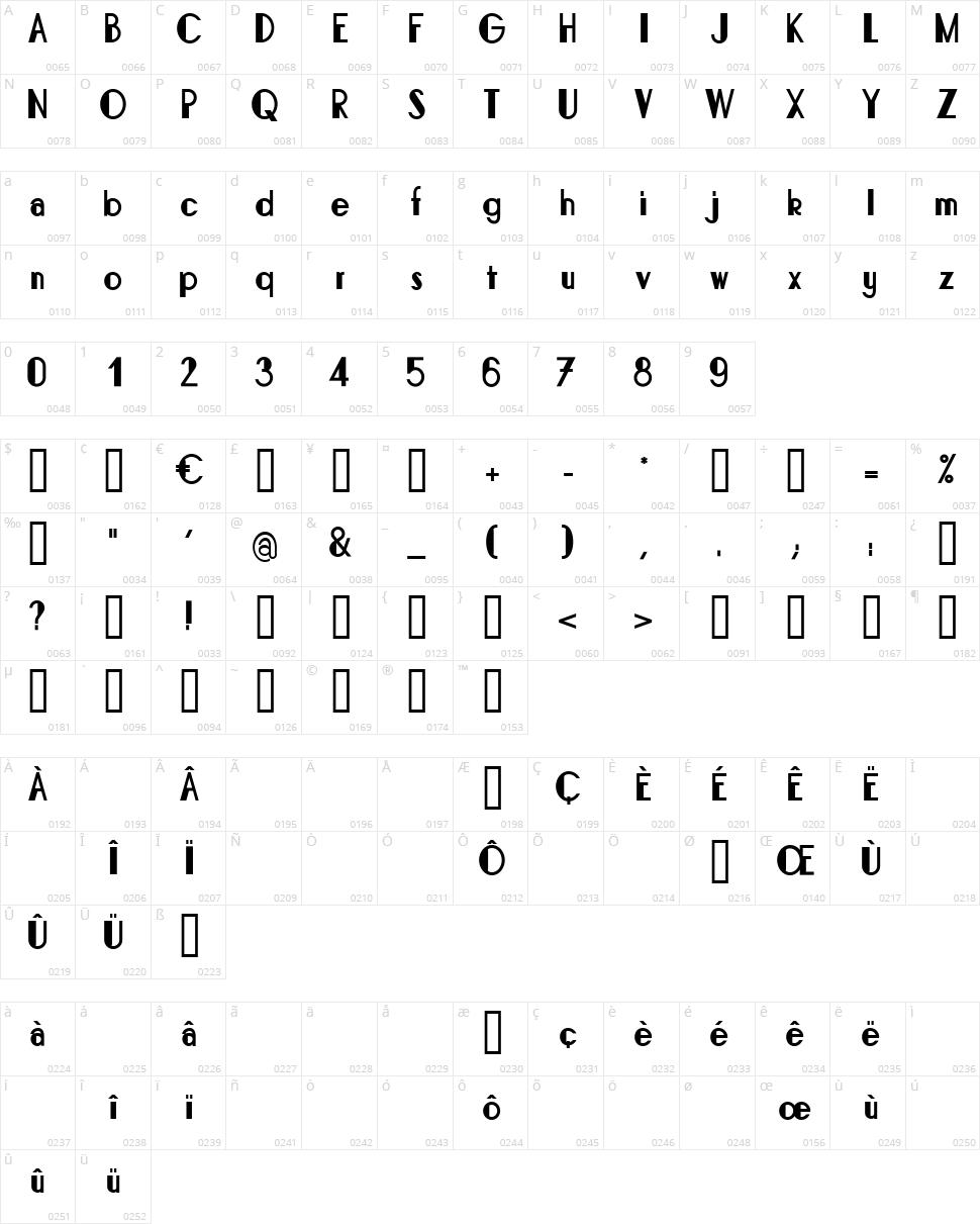 Bonafetti Character Map