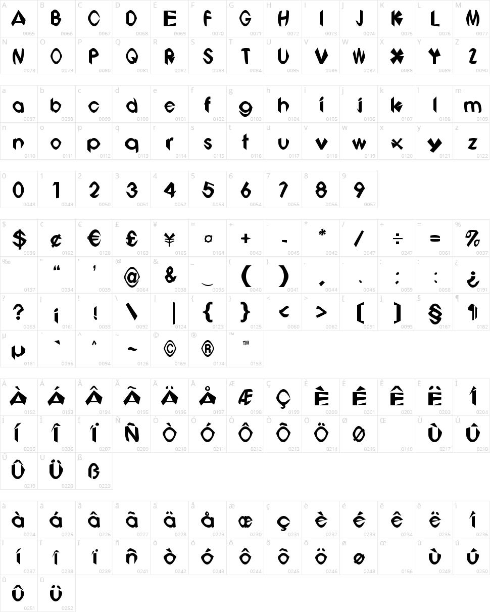 Bonbots Character Map