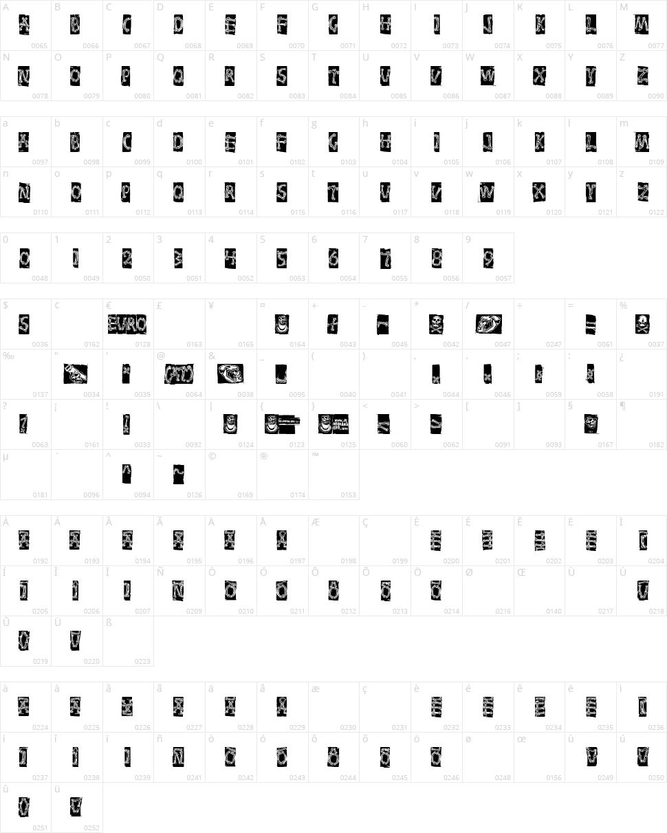 Bones Character Map