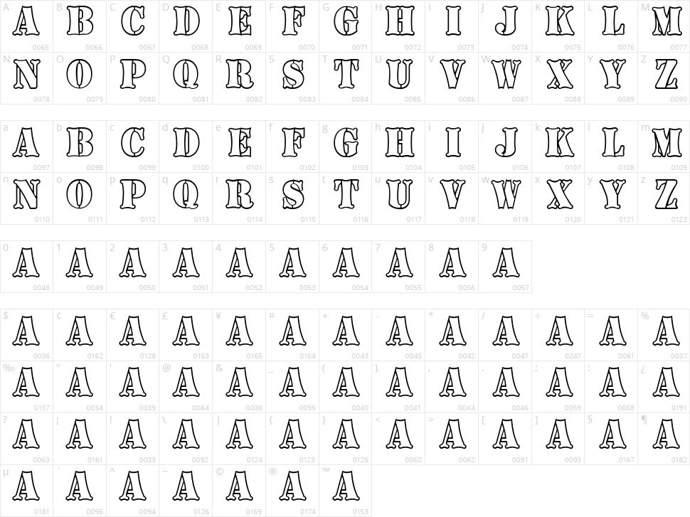 Boneyard Army Character Map