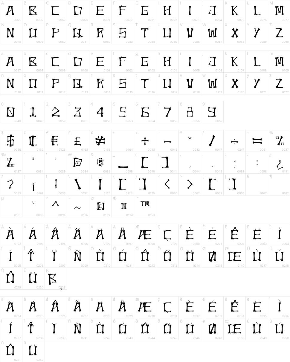 Bonez Character Map