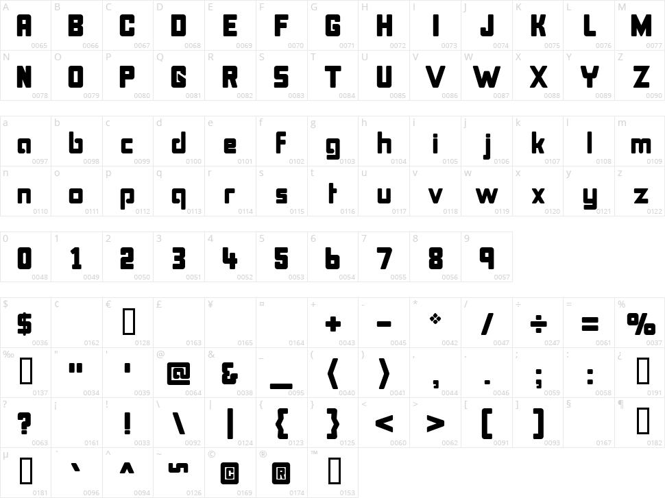 Bonk Character Map