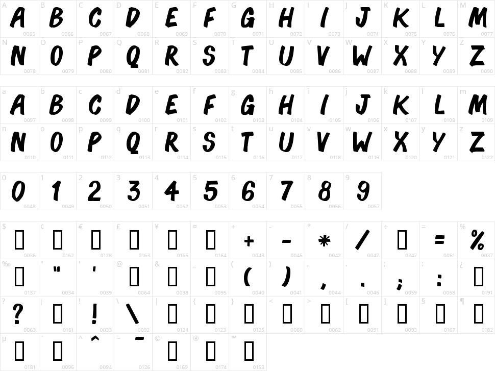 Bonoco Character Map