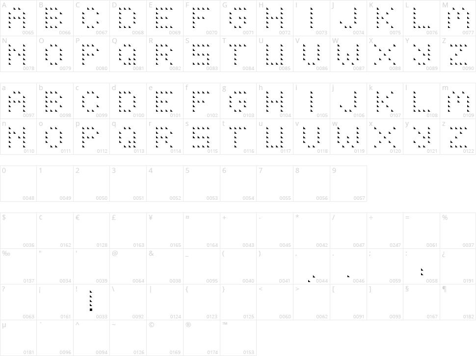 Boodas Dreiecke Character Map